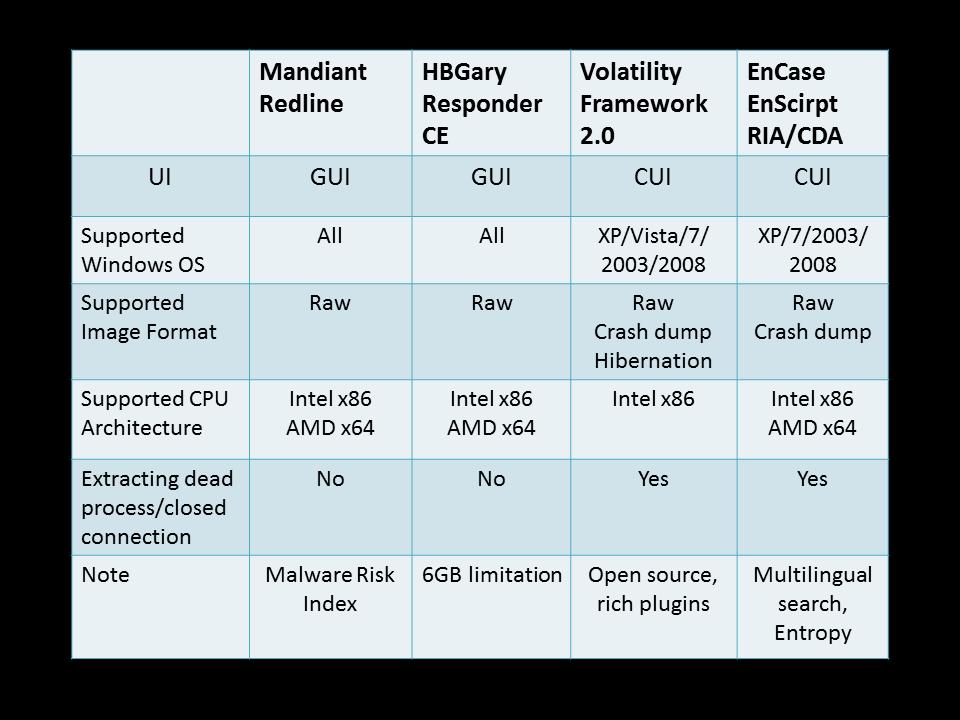 Mf_comparison